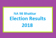 NA 98 Bhakkar Election Result 2018 - PMLN PTI PPP Candidate Votes Live Update