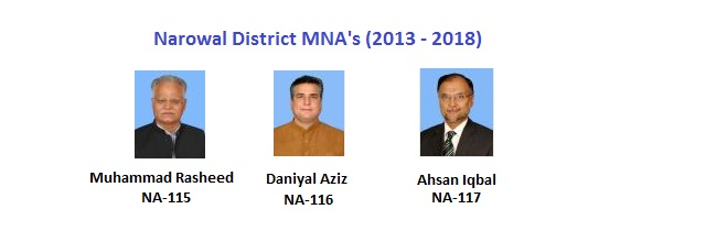 Narowal MNA Pics - Muhammad Rasheed, Daniyal Aziz, Ahsan Iqbal