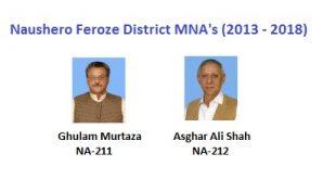 Naushero Feroze MNA Pics - Ghulam Murtaza, Asghar Ali Shah