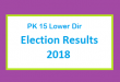 PK 15 Lower Dir Election Result 2018 - PMLN PTI PPP Candidate Votes Live Update
