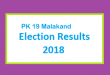 PK 19 Malakand Election Result 2018 - PMLN PTI PPP Candidate Votes Live Update