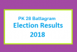 PK 28 Battagram Election Result 2018 - PMLN PTI PPP Candidate Votes Live Update
