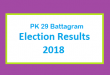 PK 29 Battagram Election Result 2018 - PMLN PTI PPP Candidate Votes Live Update