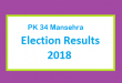 PK 34 Mansehra Election Result 2018 - PMLN PTI PPP Candidate Votes Live Update