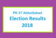PK 37 Abbottabad Election Result 2018 - PMLN PTI PPP Candidate Votes Live Update