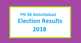 PK 38 Abbottabad Election Result 2018 - PMLN PTI PPP Candidate Votes Live Update