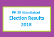 PK 39 Abbottabad Election Result 2018 - PMLN PTI PPP Candidate Votes Live Update