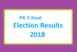 PK 5 Swat Election Result 2018 - PMLN PTI PPP Candidate Votes Live Update