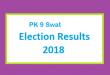 PK 9 Swat Election Result 2018 - PMLN PTI PPP Candidate Votes Live Update