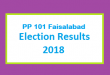 PP 101 Faisalabad Election Result 2018 - PMLN PTI PPP Candidate Votes Live Update