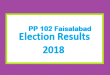 PP 102 Faisalabad Election Result 2018 - PMLN PTI PPP Candidate Votes Live Update