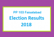 PP 103 Faisalabad Election Result 2018 - PMLN PTI PPP Candidate Votes Live Update
