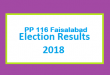 PP 116 Faisalabad Election Result 2018 - PMLN PTI PPP Candidate Votes Live Update