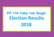 PP 118 Toba Tek singh Election Result 2018 - PMLN PTI PPP Candidate Votes Live Update