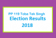 PP 119 Toba Tek singh Election Result 2018 - PMLN PTI PPP Candidate Votes Live Update