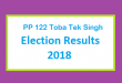 PP 122 FToba Tek Singh Election Result 2018 - PMLN PTI PPP Candidate Votes Live Update