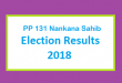 PP 131 Nankana Sahib Election Result 2018 - PMLN PTI PPP Candidate Votes Live Update