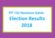 PP 132 Nankana Sahib Election Result 2018 - PMLN PTI PPP Candidate Votes Live Update