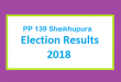 PP 139 Sheikhupura Election Result 2018 - PMLN PTI PPP Candidate Votes Live Update