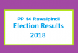 PP 14 Rawalpindi Election Result 2018 - PMLN PTI PPP Candidate Votes Live Update