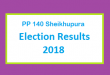 PP 140 Sheikhupura Election Result 2018 - PMLN PTI PPP Candidate Votes Live Update