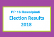 PP 16 Rawalpindi Election Result 2018 - PMLN PTI PPP Candidate Votes Live Update