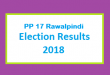 PP 17 Rawalpindi Election Result 2018 - PMLN PTI PPP Candidate Votes Live Update