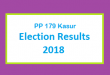 PP 179 Kasur Election Result 2018 - PMLN PTI PPP Candidate Votes Live Update