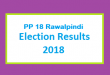 PP 18 Rawalpindi Election Result 2018 - PMLN PTI PPP Candidate Votes Live Update