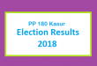 PP 180 Kasur Election Result 2018 - PMLN PTI PPP Candidate Votes Live Update