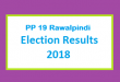 PP 19 Rawalpindi Election Result 2018 - PMLN PTI PPP Candidate Votes Live Update