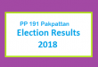 PP 191 Pakpattan Election Result 2018 - PMLN PTI PPP Candidate Votes Live Update