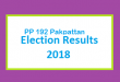 PP 192 Pakpattan Election Result 2018 - PMLN PTI PPP Candidate Votes Live Update