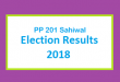 PP 201 Sahiwal Election Result 2018 - PMLN PTI PPP Candidate Votes Live Update