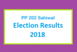 PP 202 Sahiwal Election Result 2018 - PMLN PTI PPP Candidate Votes Live Update