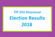 PP 203 Khanewal Election Result 2018 - PMLN PTI PPP Candidate Votes Live Update
