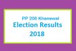 PP 206 Khanewal Election Result 2018 - PMLN PTI PPP Candidate Votes Live Update