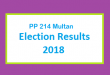 PP 214 Multan Election Result 2018 - PMLN PTI PPP Candidate Votes Live Update
