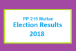 PP 215 Multan Election Result 2018 - PMLN PTI PPP Candidate Votes Live Update
