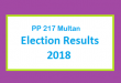PP 217 Multan Election Result 2018 - PMLN PTI PPP Candidate Votes Live Update