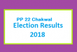 PP 22 Chakwal Election Result 2018 - PMLN PTI PPP Candidate Votes Live Update