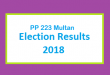 PP 223 Multan Election Result 2018 - PMLN PTI PPP Candidate Votes Live Update
