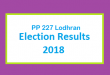 PP 227 Lodhran Election Result 2018 - PMLN PTI PPP Candidate Votes Live Update