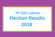 PP 228 Lodhran Election Result 2018 - PMLN PTI PPP Candidate Votes Live Update