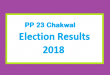 PP 23 Chakwal Election Result 2018 - PMLN PTI PPP Candidate Votes Live Update
