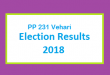 PP 231 Vehari Election Result 2018 - PMLN PTI PPP Candidate Votes Live Update
