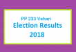 PP 233 Vehari Election Result 2018 - PMLN PTI PPP Candidate Votes Live Update