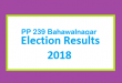 PP 239 Bahawalnagar Election Result 2018 - PMLN PTI PPP Candidate Votes Live Update
