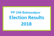 PP 248 Bahawalpur Election Result 2018 - PMLN PTI PPP Candidate Votes Live Update