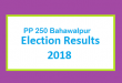 PP 250 Bahawalpur Election Result 2018 - PMLN PTI PPP Candidate Votes Live Update